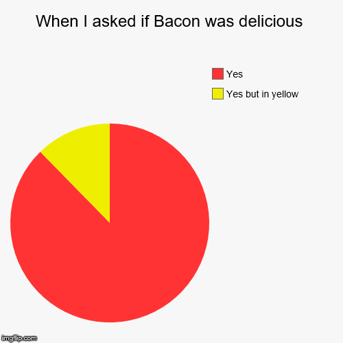 When I asked if Bacon was delicious | Yes but in yellow, Yes | image tagged in funny,pie charts | made w/ Imgflip pie chart maker