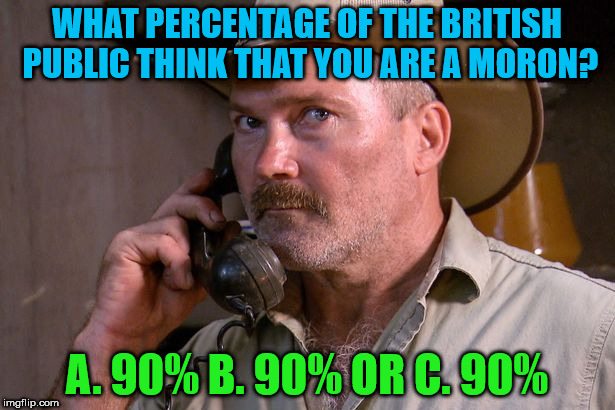 Kiosk Keith (im a celebrity get me out of here) | WHAT PERCENTAGE OF THE BRITISH PUBLIC THINK THAT YOU ARE A MORON? A. 90% B. 90% OR C. 90% | image tagged in kiosk keith,insult,funny memes,survey,moron | made w/ Imgflip meme maker