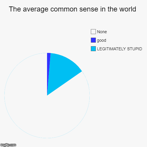The average common sense in the world | LEGITIMATELY STUPID, good, None | image tagged in funny,pie charts | made w/ Imgflip pie chart maker