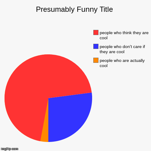 people who are actually cool, people who don't care if they are cool, people who think they are cool | image tagged in funny,pie charts | made w/ Imgflip pie chart maker