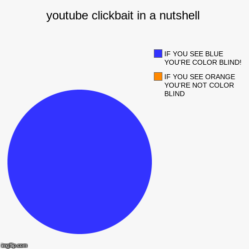 youtube clickbait in a nutshell | IF YOU SEE ORANGE YOU'RE NOT COLOR BLIND, IF YOU SEE BLUE YOU'RE COLOR BLIND! | image tagged in funny,pie charts | made w/ Imgflip pie chart maker