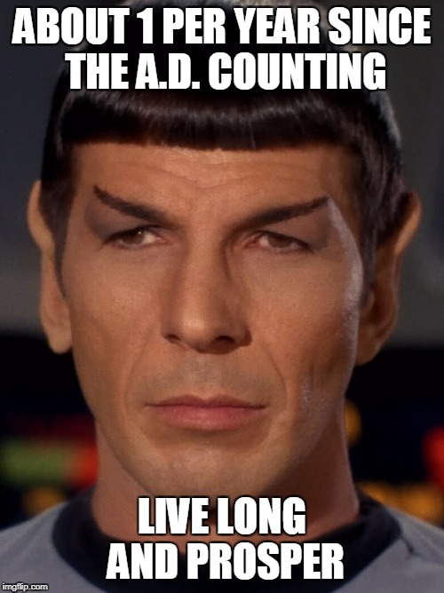 ABOUT 1 PER YEAR SINCE THE A.D. COUNTING LIVE LONG AND PROSPER | made w/ Imgflip meme maker