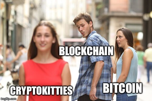 Distracted Boyfriend | BLOCKCHAIN BITCOIN CRYPTOKITTIES | image tagged in jealous girlfriend | made w/ Imgflip meme maker