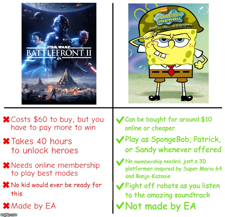 Wish I Still Had My Playstation 2 Copy | image tagged in star wars battlefront ii unlockable heroes controversy,spongebob squarepants battle for bikini bottom,ea,funny,juicydeath1025 | made w/ Imgflip meme maker