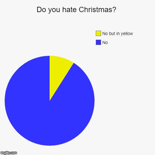 Me neither. | Do you hate Christmas? | No, No but in yellow | image tagged in funny,pie charts,christmas,no but in yellow,happy holidays | made w/ Imgflip pie chart maker