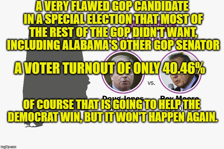 A VERY FLAWED GOP CANDIDATE IN A SPECIAL ELECTION THAT MOST OF THE REST OF THE GOP DIDN'T WANT, INCLUDING ALABAMA'S OTHER GOP SENATOR A VOTE | image tagged in memes,alabama,roy moore,gop,senate | made w/ Imgflip meme maker