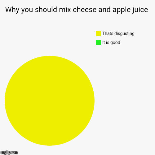 Why you should mix cheese and apple juice | It is good, Thats disgusting | image tagged in funny,pie charts | made w/ Imgflip pie chart maker