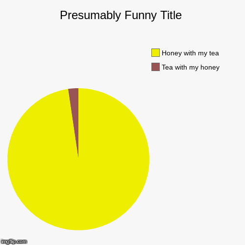 Tea with my honey, Honey with my tea | image tagged in funny,pie charts | made w/ Imgflip pie chart maker