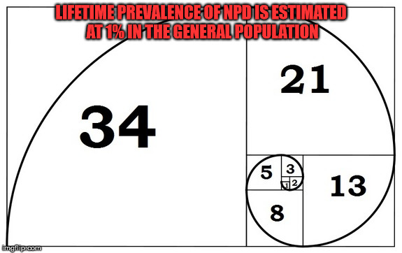"How mankind defines a ""God"", by exalting the ""1"" over the other 88. The Golden Ratio is in everything. 