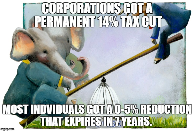 Tax Cut | CORPORATIONS GOT A PERMANENT 14% TAX CUT MOST INDVIDUALS GOT A 0-5% REDUCTION THAT EXPIRES IN 7 YEARS. | image tagged in tax cut,trump tax | made w/ Imgflip meme maker