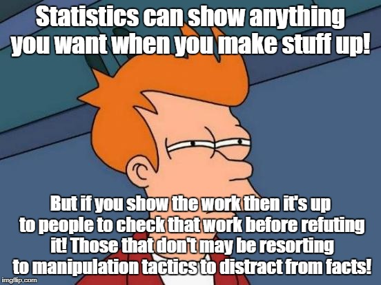 Futurama Fry Meme | Statistics can show anything you want when you make stuff up! But if you show the work then it's up to people to check that work before refu | image tagged in memes,futurama fry | made w/ Imgflip meme maker