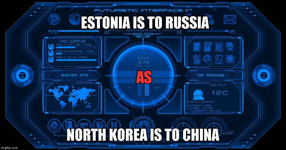 future world leader's interface | ESTONIA IS TO RUSSIA NORTH KOREA IS TO CHINA AS | image tagged in politics,crisis,tyranny,reality,capitalism | made w/ Imgflip meme maker