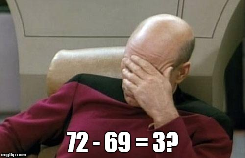 Captain Picard Facepalm Meme | 72 - 69 = 3? | image tagged in memes,captain picard facepalm | made w/ Imgflip meme maker