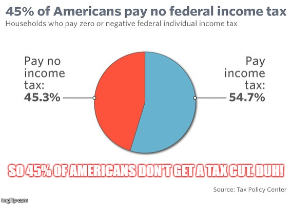 Math.  It's a good thing! | SO 45% OF AMERICANS DON'T GET A TAX CUT. DUH! | image tagged in tax cuts,tax cuts for the rich,duhhh dumbass | made w/ Imgflip meme maker