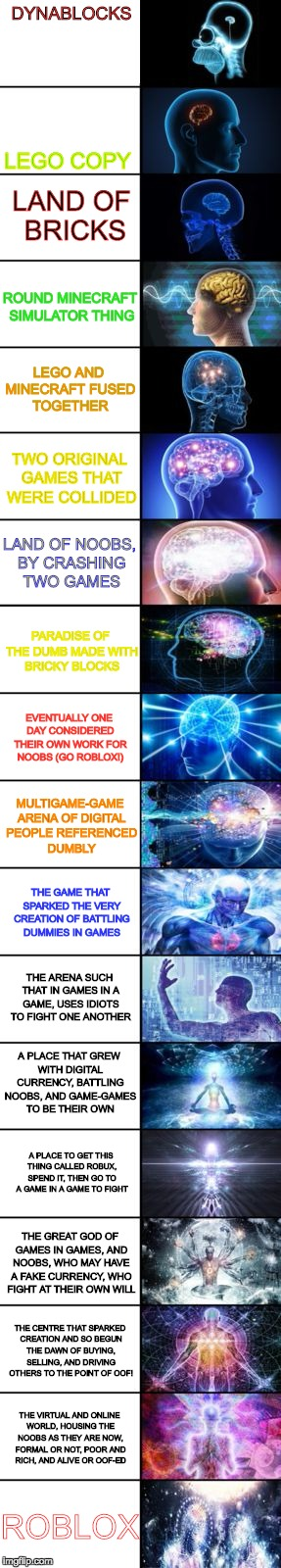 Expanding Brain longest version | DYNABLOCKS LEGO COPY LAND OF BRICKS ROUND MINECRAFT SIMULATOR THING LEGO AND MINECRAFT FUSED TOGETHER TWO ORIGINAL GAMES THAT WERE COLLIDED  | image tagged in expanding brain longest version | made w/ Imgflip meme maker