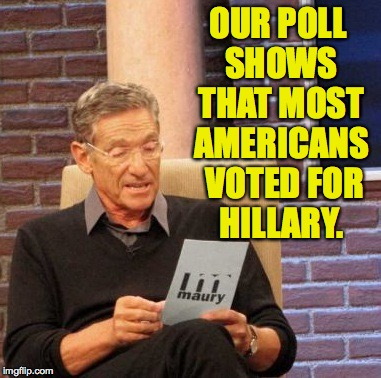 Maury Lie Detector Meme | OUR POLL SHOWS THAT MOST AMERICANS VOTED FOR HILLARY. | image tagged in memes,maury lie detector | made w/ Imgflip meme maker