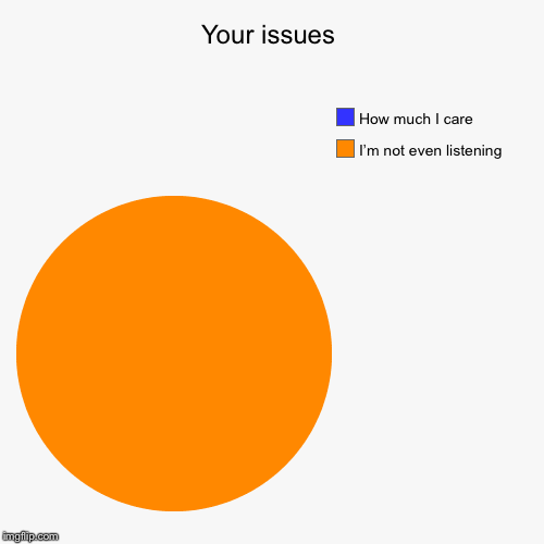 People's issues | Your issues | I'm not even listening, How much I care | image tagged in funny,pie charts,i don't care | made w/ Imgflip pie chart maker