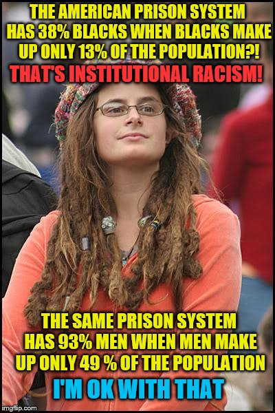 College Liberal Meme | THE AMERICAN PRISON SYSTEM HAS 38% BLACKS WHEN BLACKS MAKE UP ONLY 13% OF THE POPULATION?! THE SAME PRISON SYSTEM HAS 93% MEN WHEN MEN MAKE  | image tagged in memes,college liberal | made w/ Imgflip meme maker