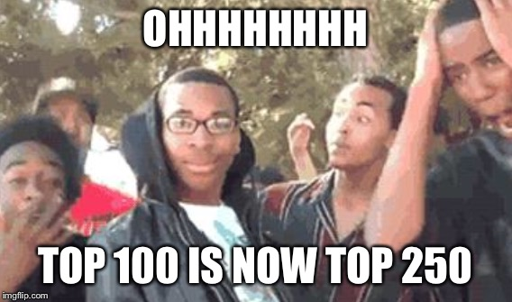 OHHHHHHHH TOP 100 IS NOW TOP 250 | made w/ Imgflip meme maker
