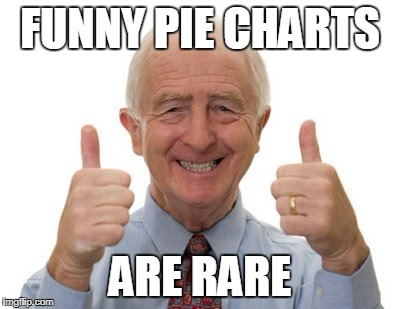 old man two thumbs up | FUNNY PIE CHARTS ARE RARE | image tagged in old man two thumbs up | made w/ Imgflip meme maker