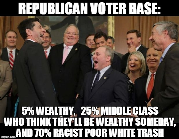 REPUBLICAN VOTER BASE: 5% WEALTHY,   25% MIDDLE CLASS WHO THINK THEY'LL BE WEALTHY SOMEDAY, AND 70% RACIST POOR WHITE TRASH | image tagged in republicans senators laughing | made w/ Imgflip meme maker
