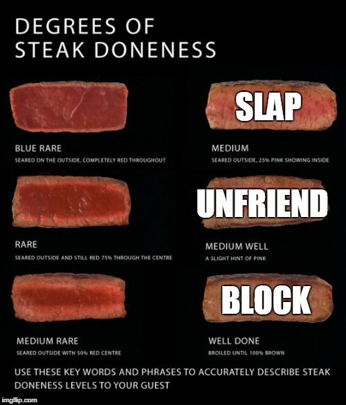 STEAK LOVERS | UNFRIEND BLOCK SLAP | image tagged in raw,steak,food,facebook | made w/ Imgflip meme maker