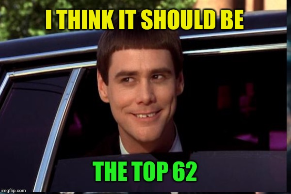 I THINK IT SHOULD BE THE TOP 62 | made w/ Imgflip meme maker