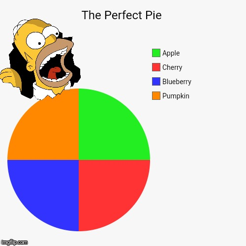 Oops. I Forgot Banana Cream Pie. | image tagged in pie charts,pie,blueberry,cherry,apple,pumpkin | made w/ Imgflip meme maker