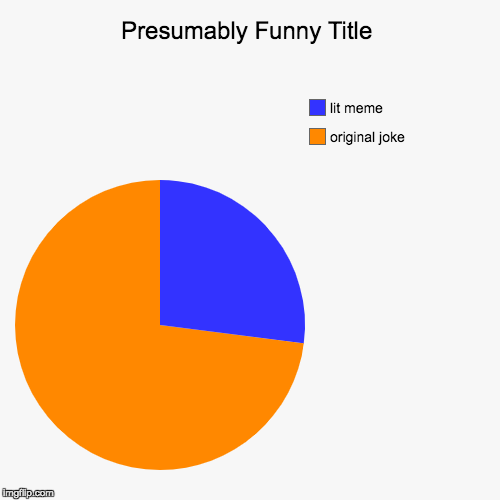 original joke, lit meme | image tagged in funny,pie charts | made w/ Imgflip pie chart maker