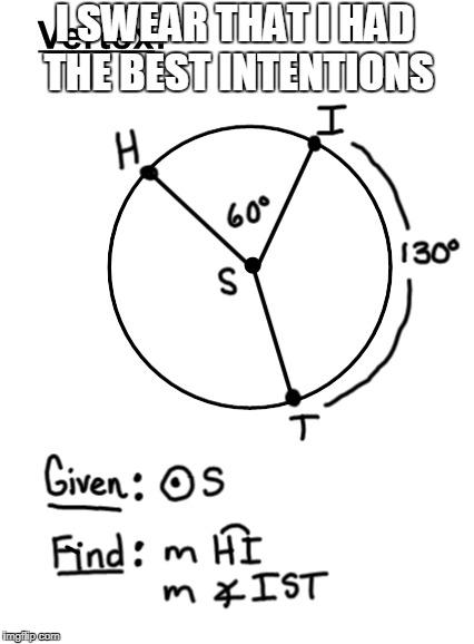 circles geometry Memes & GIFs - Imgflip