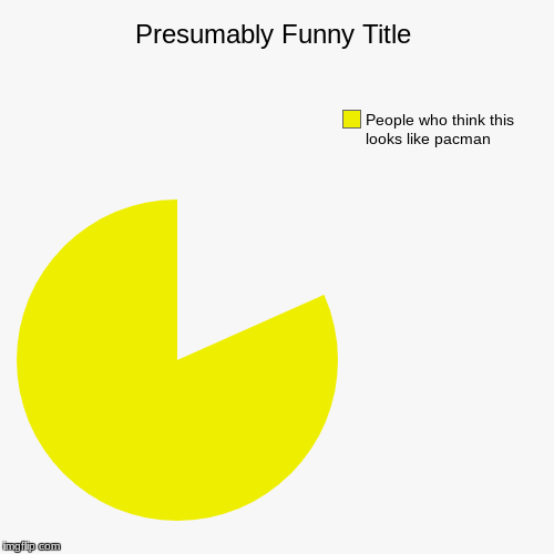 People who think this looks like pacman | image tagged in funny,pie charts | made w/ Imgflip pie chart maker