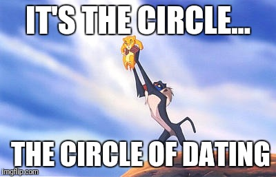 IT'S THE CIRCLE... THE CIRCLE OF DATING | made w/ Imgflip meme maker