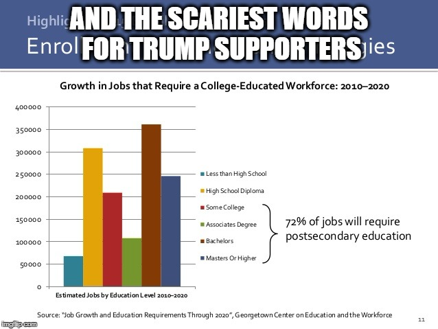 AND THE SCARIEST WORDS FOR TRUMP SUPPORTERS | image tagged in no trump jobs | made w/ Imgflip meme maker