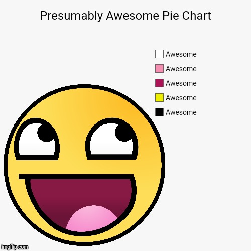 PRESUMABLY AWESOME PIE CHART | image tagged in pie charts,awesome,piemaker support for png files | made w/ Imgflip meme maker