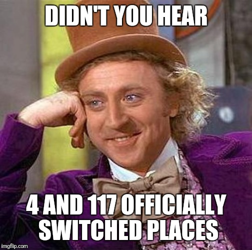 Creepy Condescending Wonka Meme | DIDN'T YOU HEAR 4 AND 117 OFFICIALLY SWITCHED PLACES | image tagged in memes,creepy condescending wonka | made w/ Imgflip meme maker