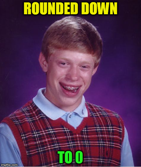 Bad Luck Brian Meme | ROUNDED DOWN TO 0 | image tagged in memes,bad luck brian | made w/ Imgflip meme maker