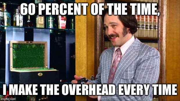 60 PERCENT OF THE TIME, I MAKE THE OVERHEAD EVERY TIME | image tagged in anchorman fantana | made w/ Imgflip meme maker