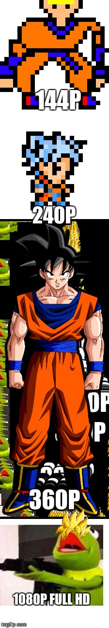 goku in a nut shell | 144P 240P 360P 1080P FULL HD | image tagged in goku,funny,memes | made w/ Imgflip meme maker