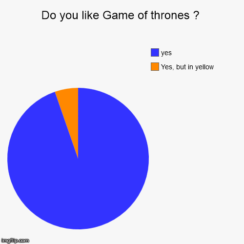 Do you like Game of thrones ? | Yes, but in yellow, yes | image tagged in funny,pie charts | made w/ Imgflip pie chart maker