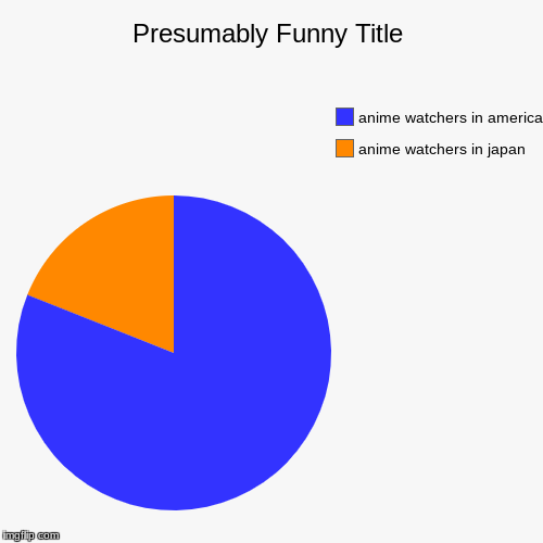 anime watchers in japan, anime watchers in america | image tagged in funny,pie charts | made w/ Imgflip pie chart maker