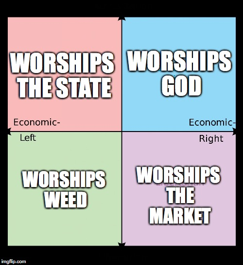 political compass worship  | WORSHIPS GOD WORSHIPS THE MARKET WORSHIPS THE STATE WORSHIPS WEED | image tagged in political compass | made w/ Imgflip meme maker