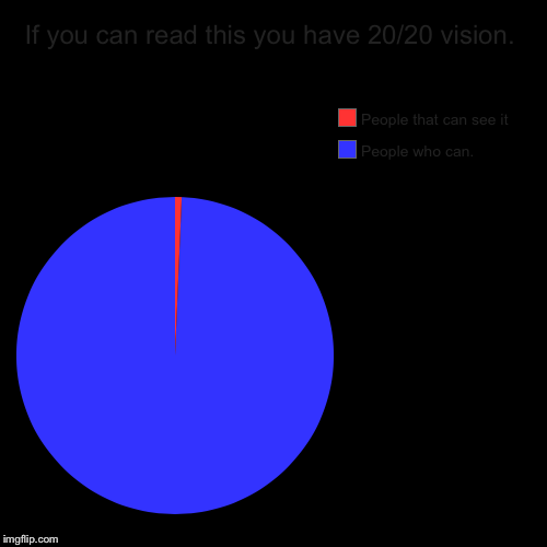 Good luck reading it! | If you can read this you have 20/20 vision. | People who can., People that can see it | image tagged in funny,pie charts,pie chart | made w/ Imgflip pie chart maker