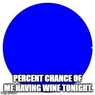 To Wine or Not to Wine... | PERCENT CHANCE OF ME HAVING WINE TONIGHT. | image tagged in 100 pie chart,wine | made w/ Imgflip meme maker