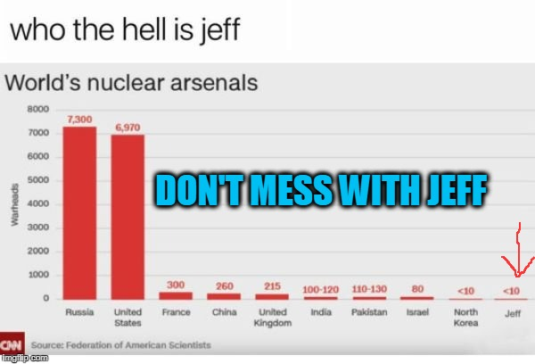 Don't mess with Jeff | DON'T MESS WITH JEFF | image tagged in nukes,jeff the killer | made w/ Imgflip meme maker