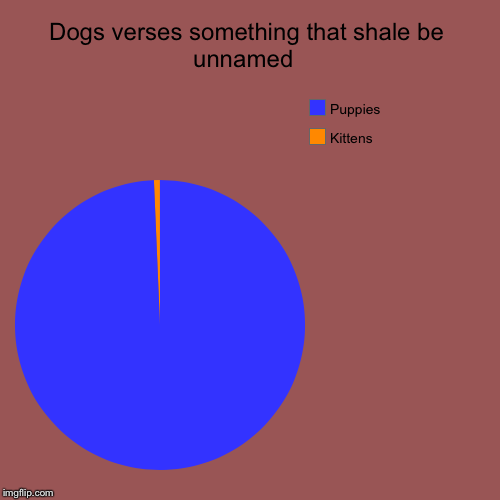 Dogs verses something that shale be unnamed  | Kittens, Puppies | image tagged in funny,pie charts | made w/ Imgflip pie chart maker