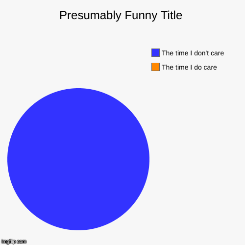 The time I do care, The time I don't care | image tagged in funny,pie charts | made w/ Imgflip pie chart maker