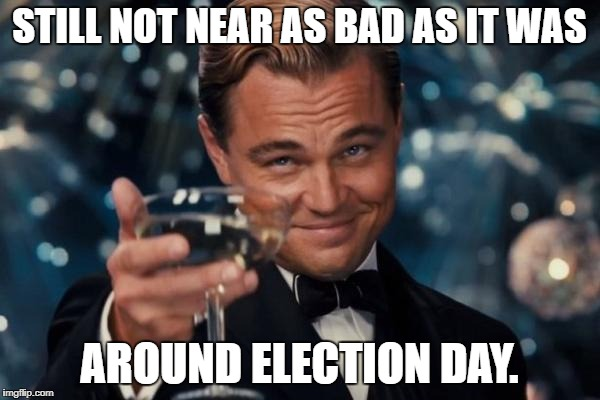 Leonardo Dicaprio Cheers Meme | STILL NOT NEAR AS BAD AS IT WAS AROUND ELECTION DAY. | image tagged in memes,leonardo dicaprio cheers | made w/ Imgflip meme maker