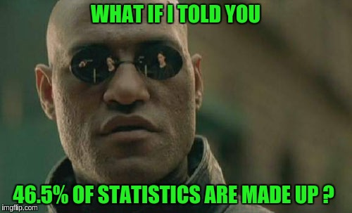 Matrix Morpheus Meme | WHAT IF I TOLD YOU 46.5% OF STATISTICS ARE MADE UP ? | image tagged in memes,matrix morpheus | made w/ Imgflip meme maker