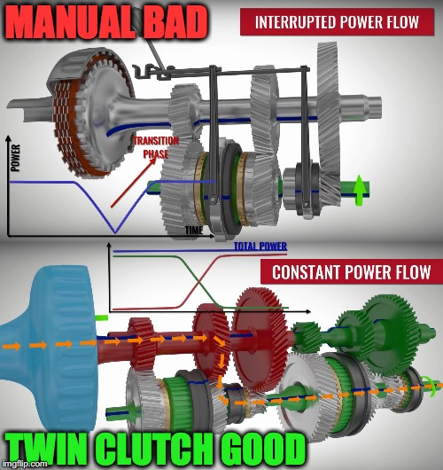 Manual vs Twin Clutch | MANUAL BAD TWIN CLUTCH GOOD | image tagged in automatic,manual,twin,clutch,racing,car | made w/ Imgflip meme maker