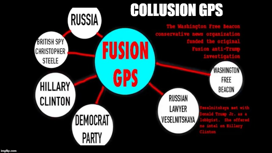 COLLUSION GPS | COLLUSION GPS | image tagged in russian collusion | made w/ Imgflip meme maker